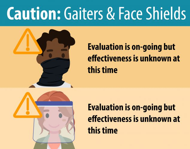 Caution: Gaiters and Face Shields